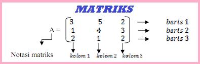 Soal Ulangan Harian Matematika Kelas 10 Kurikulum 2013 Matriks