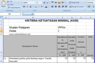 KKM Kelas 1 SD/MI Kurikulum 2013 Revisi Terbaru