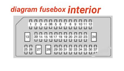 fusebox CAMRY 2012-2017  fusebox TOYOTA CAMRY   fuse box TOYOTA CAMRY 2012-20171  letak sekring mobil TOYOTA CAMRY 2012-2017  letak sekring TOYOTA CAMRY    letak sekring  CAMRY 2012-2017  letak sekring TOYOTA CAMRY 2012-2017  sekring TOYOTA CAMRY 2012-2017  diagram sekring TOYOTA CAMRY 2012-2017  diagram sekring TOYOTA CAMRY  diagram sekring CAMRY   relay TOYOTA CAMRY 2012-2017  letak relay TOYOTA CAMRY 2012-2017  tempat relay TOYOTA CAMRY 2012-2017  diagram relay TOYOTA CAMRY 2012-2017