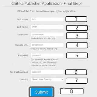 Chitika Review Best AdSense Alternative