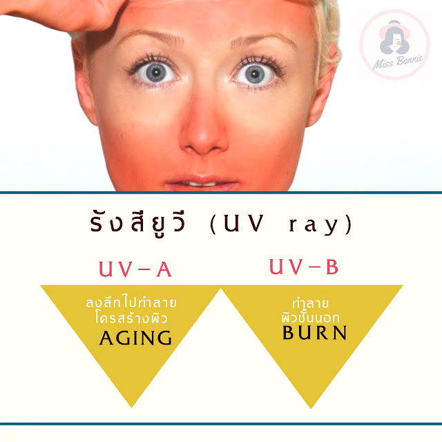 uveffect-ultravioleteffect