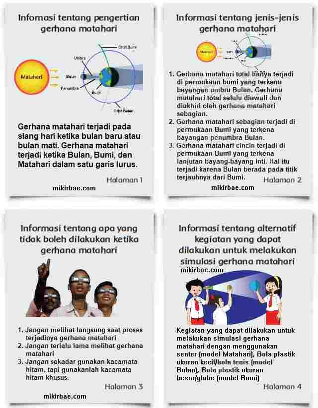 Infografis Gerhana Matahari