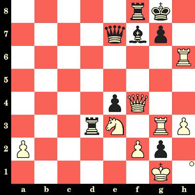 Les Blancs jouent et matent en 4 coups - Anish Giri vs Aleksandra Goryachkina, Internet, 2020