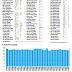 XW-2F 9600bps Telemetry , 09:52 UTC