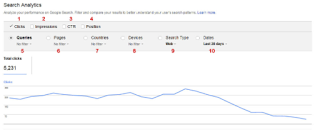 Panduan Lengkap Cara Menggunakan Google Search Console Tahap demi Tahap_3