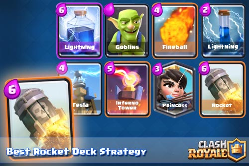 Strategi Deck Rocket Arena 7 & 8 Clash Royale