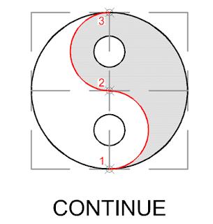 arc dengan metode continue