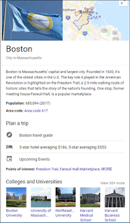 Google Knowledge Graph fact box example