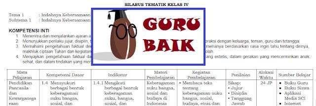 Silabus Kelas 4 Tema 1 Kurikulum 2013 Revisi 2018