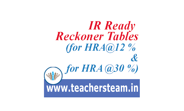 IR Ready Reckoner Tables for PRC-2018