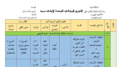 التوزيع المجالي المستوى الثالث المفيد في العربية المنهاج الجديد