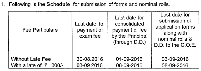 Satavahana University degree supply fee date & Time Table 2016