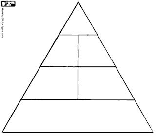 Template pirámide alimenticia