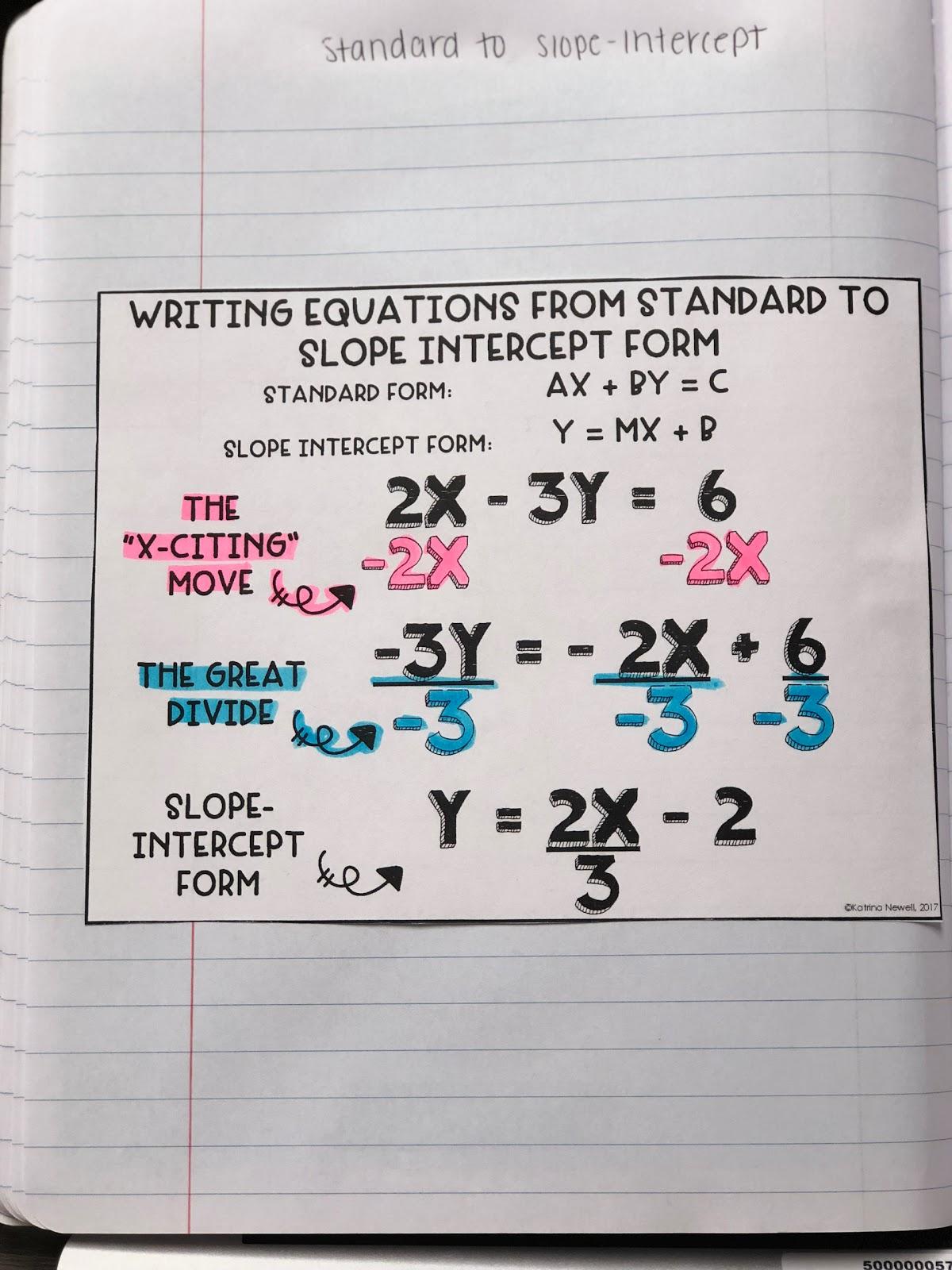 Standard To Slope Intercept Form