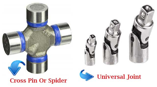 universal joint cross pin or spider.