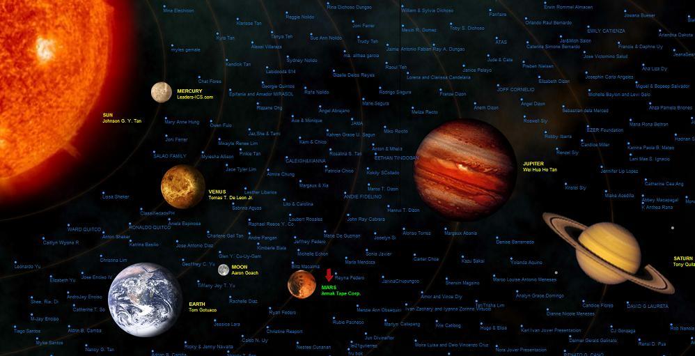 virtual solar system - photo #28