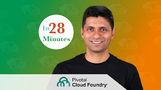 Master Pivotal Cloud Foundry with Spring Boot Microservices