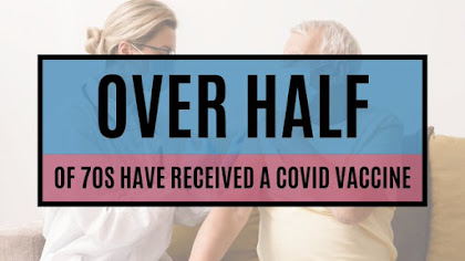 Over 50% of over 70's vaccinated