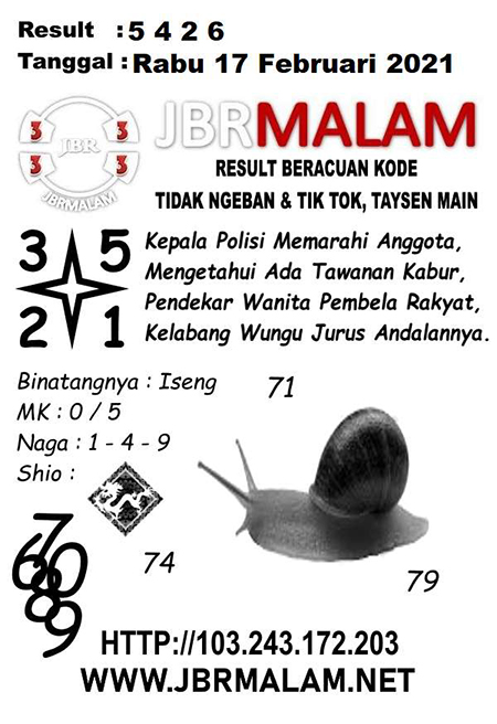 JBR Malam HK Rabu 17 Februari 2021