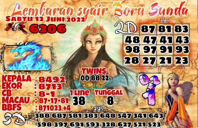 Semua Kode Syair HK Boru Sunda