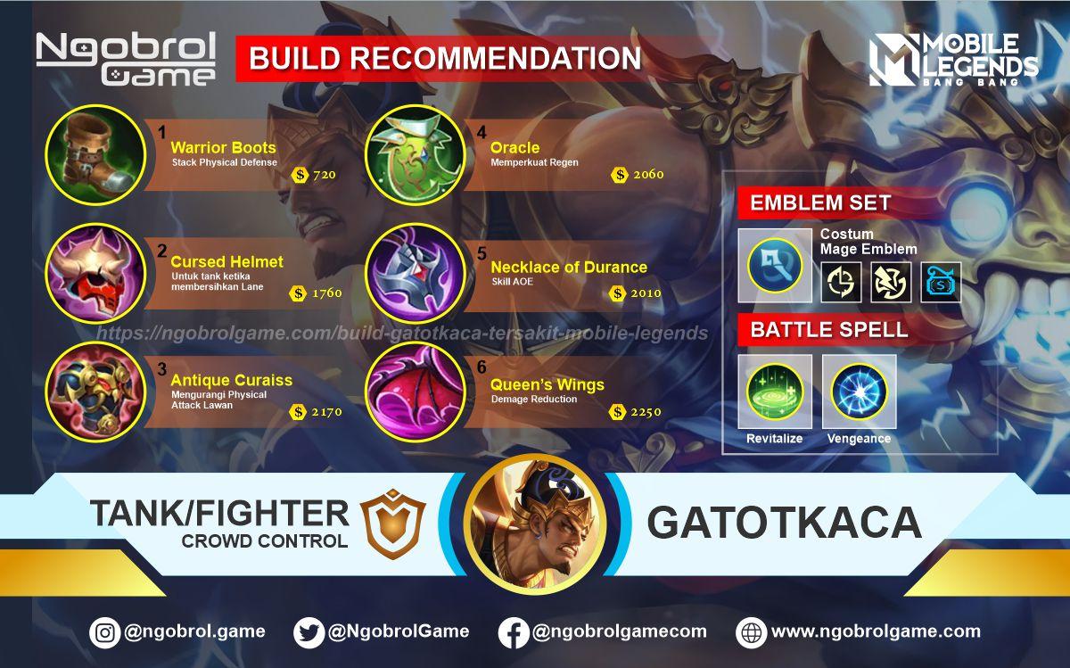 Build Gatotkaca Savage Mobile Legends