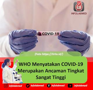WHO Menyatakan COVID-19 Merupakan Ancaman Tingkat Sangat Tinggi