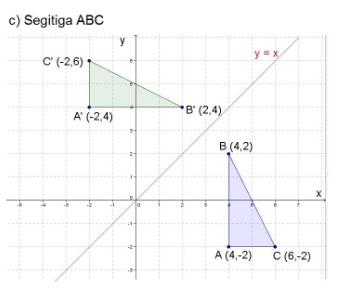 b. segitiga abc