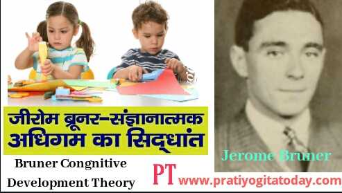 bruner congnitive theory in hindi, bruner theory in hindi