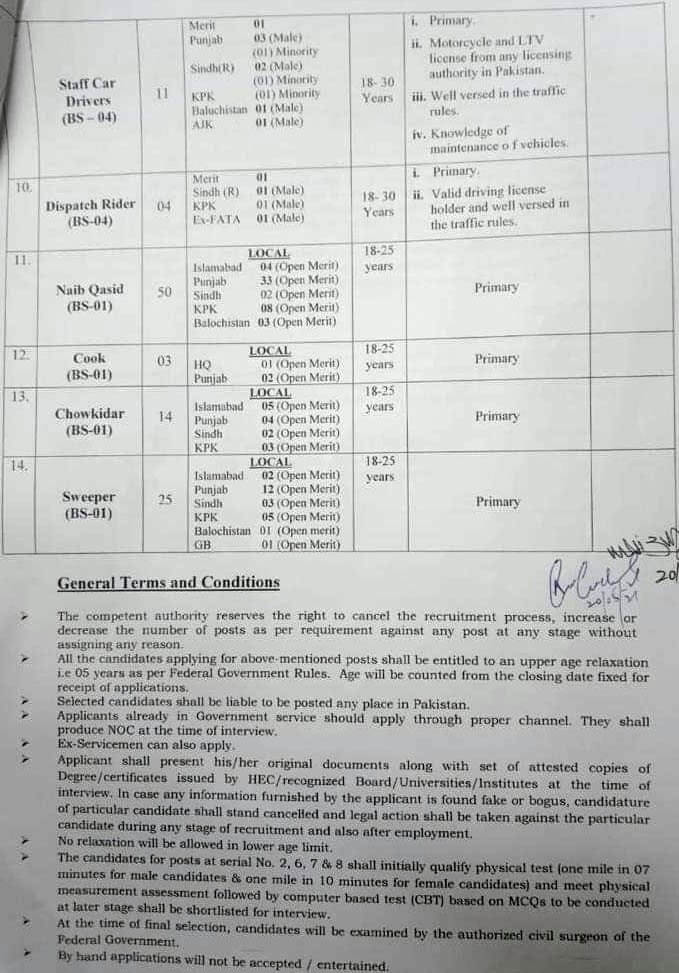 Federal Investigation Agency (FIA) 1140+ Jobs 2021 Advertisement