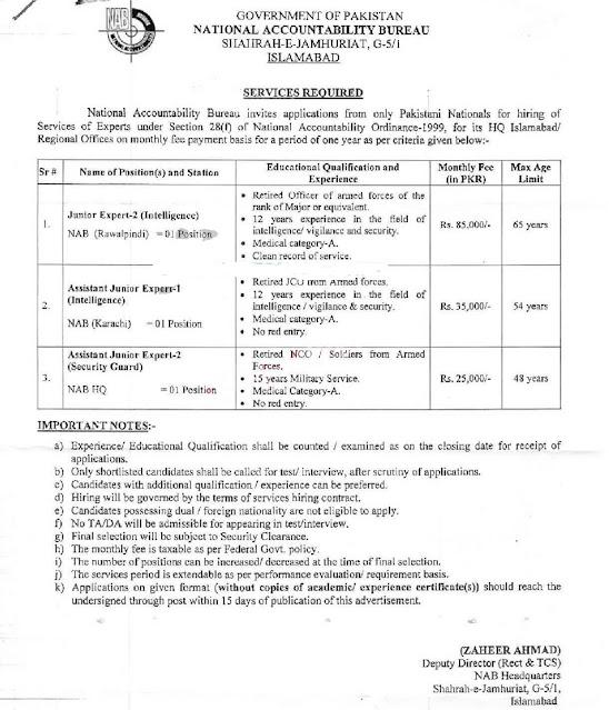 National Accountability Bureau NAB Latest Jobs 2021