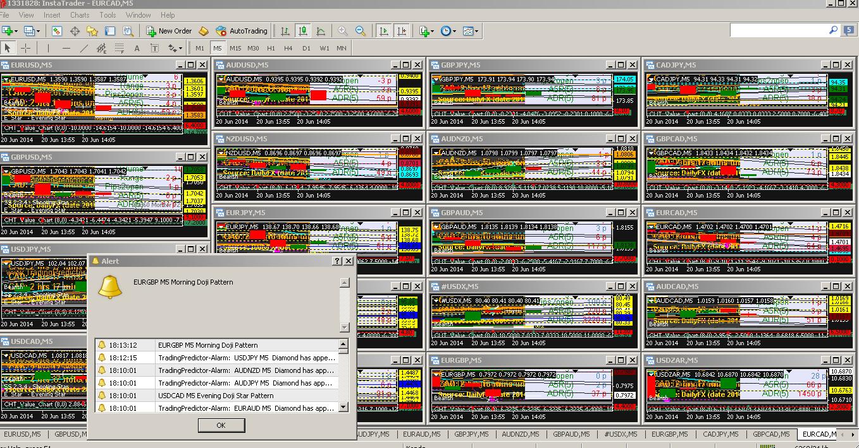 Binary options trading signals warrior forum
