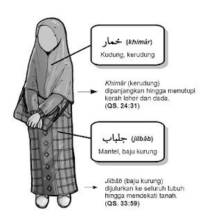 busana ramadan