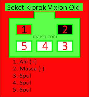 Soket Kiprok Vixion New, old dan R15