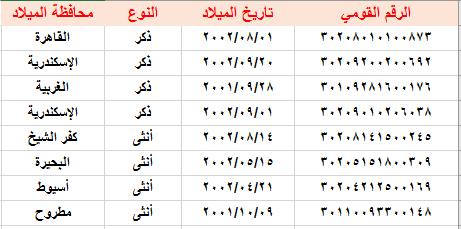 Yasserkhalil Excel Lover استخراج تاريخ الميلاد والنوع