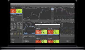 Торговая платформа JForex 3