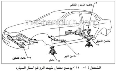 تحميل كتاب ضبط ملحقات جسم السيارة PDF