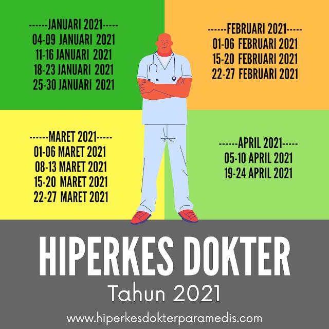 Pelatihan Hiperkes Dokter Umum dan Dokter Gigi Tahun 2021