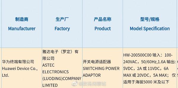 Carregador de 100 W da Huawei recebe certificação 3C