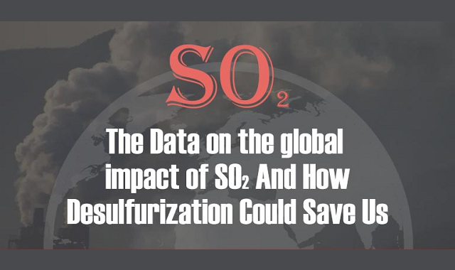 Why should Sulfur dioxide be eliminated from the face of the earth?