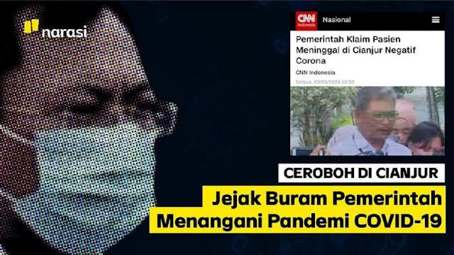 [HASIL INVESTIGASI] CEROBOH DI CIANJUR : Jejak Buram Pemerintah Menangani Pandemi COVID-19