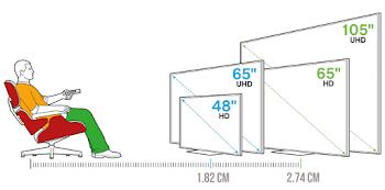 Televizyon ölçüleri ne boyutta olmalıdır