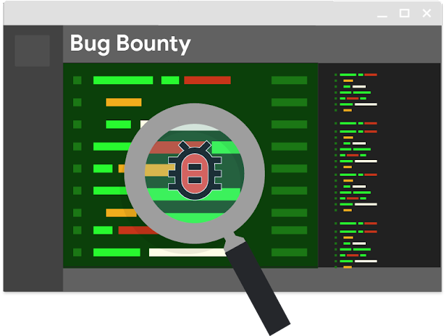 Google Bug Bounty