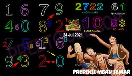 Prediksi Mbah Semar Macau Sabtu 24-07-2021