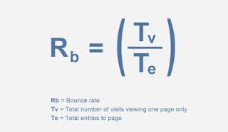 Cara Memperkecil Bounce Rate Blog Anda