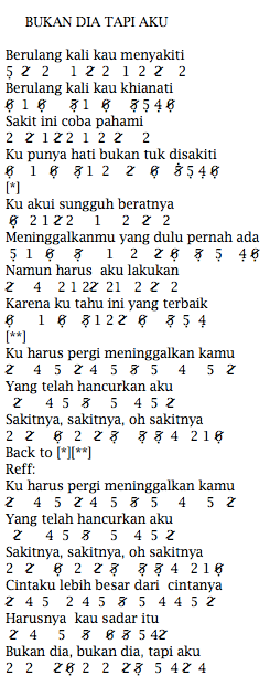 Download Lagu Bukan Dia Tapi Aku Judika : download, bukan, judika, Angka, Judika, Bukan, Pianika, Recorder, Keyboard, Suling, Chord, Piano