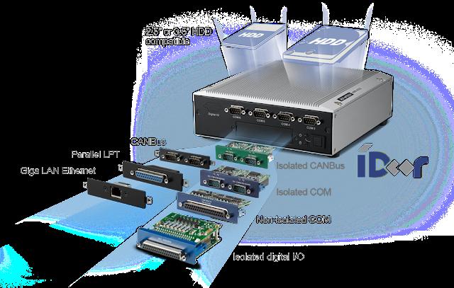 Máy tính nhúng Advantech với công nghệ iDoor hỗ trợ nhiều tùy chọn giao thức kết nối