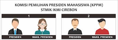 Surat Suara Pemilihan KPPM IKMI Cirebon