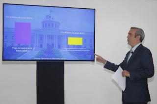 Luis Abinader acusa Gobierno usar 12 millones diarios de recursos públicos en propaganda