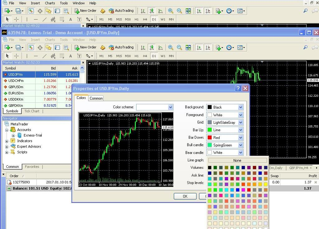 Wh forex