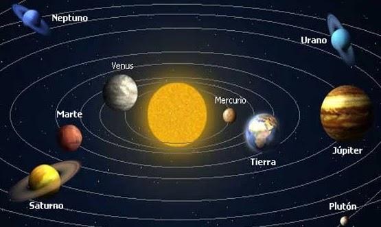 Definición del Sistema Solar, Características y Edad